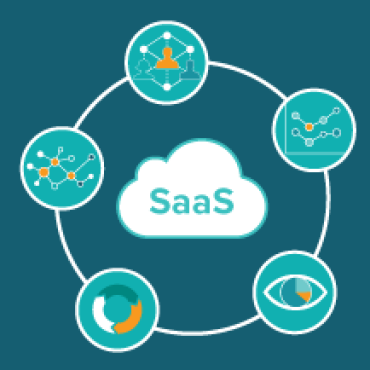 Blog Thumbnail Five Operational Habits of Successful SaaS Delivery