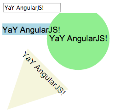 Blog Thumbnail Creating Extensible Widgets Part 2: AngularJS Directive Controllers