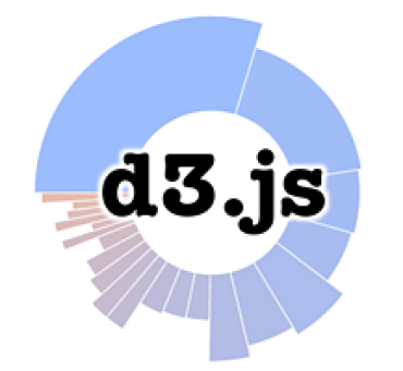 Blog Thumbnail Integrating and Testing Reusable D3 Components in an AngularJS Environment