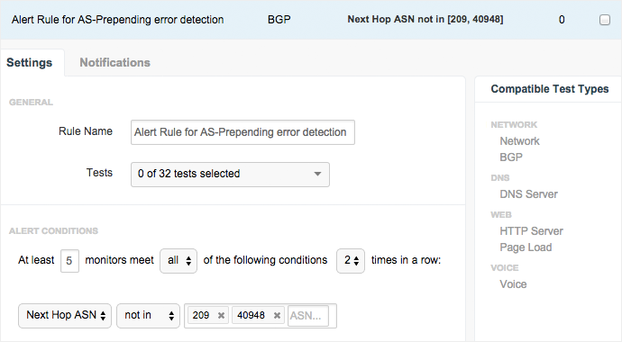 Figure 6: Next-Hop ASN metric for AS-prepending error detection.