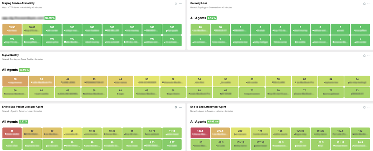 End User Dashboard Layout